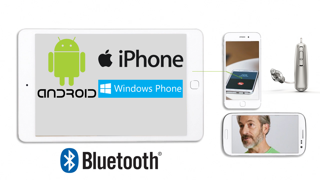 bluetooth_2_4_ghz_phonak_audeo_b_directu1scif7MZxbGp